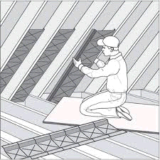 Resuscitating The Roof Providing Adequate Roof