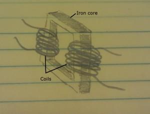 Transformer Coils