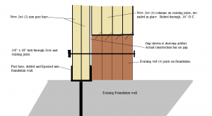 Revised plan for exterior wall post.